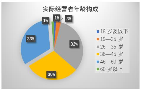 北二外&美團:中國貧困地區鄉村旅游發展報告