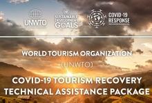 UNWTO:全球已有40%旅游目的地放宽限制
