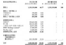 金茂酒店:上半年收入下跌约50%至6.11亿元