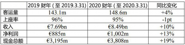 lianhang200701a