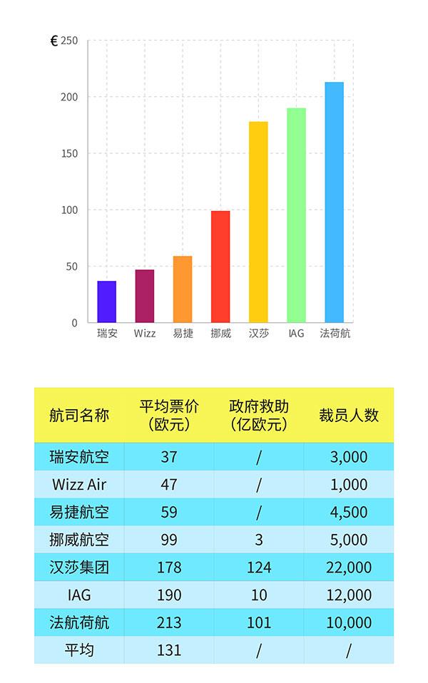 lianhang200701b