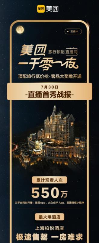 """美团:""""一千零一夜""""旅行直播助众多酒店借力获客"""