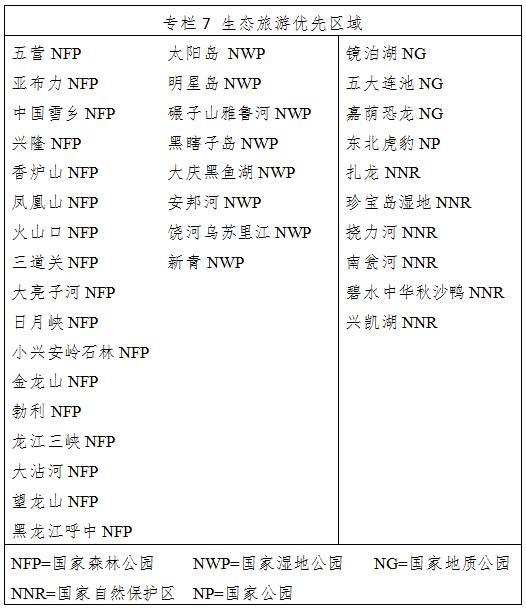 黑龙江省全域旅游发展总体规划(2020—2030年)