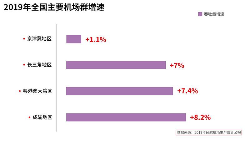 去哪儿网:第二总部落户重庆 交出首份成绩单