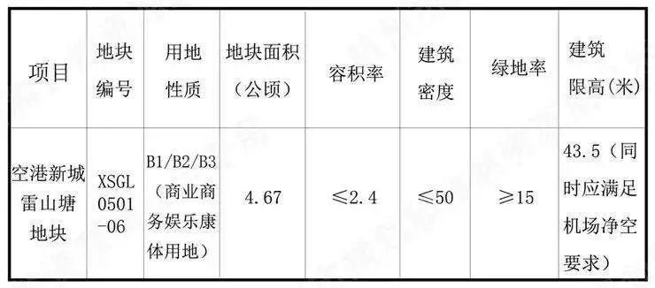"""""""網紅""""深坑酒店或落地杭州:擬選址蕭山空港新城"""
