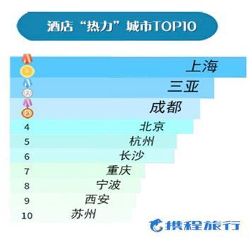 xiecheng_20200917100407