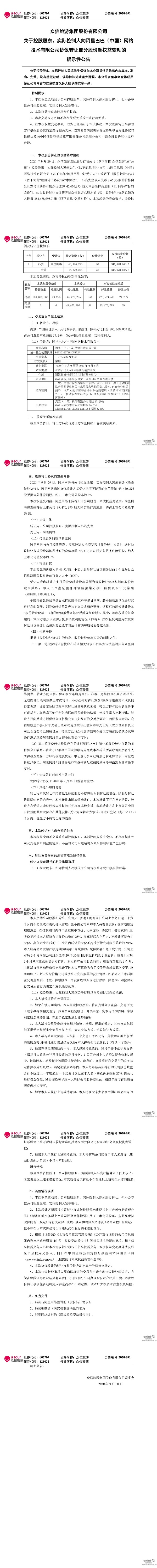 zhongxin200929