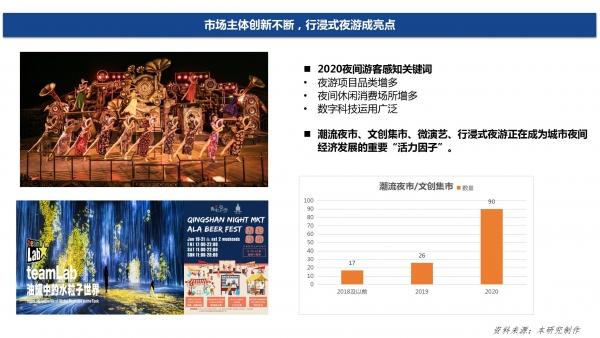 赵一静2020中国夜间经济发展报告_15
