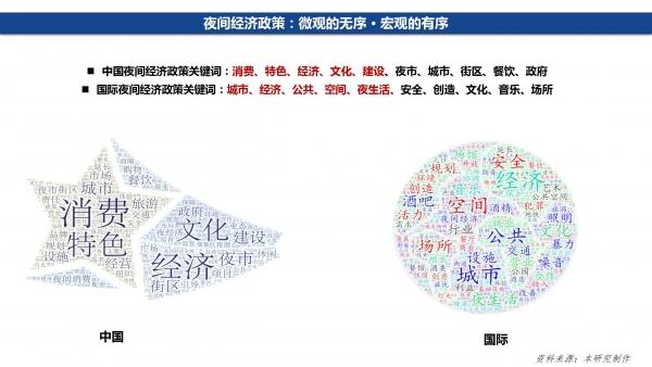 赵一静2020中国夜间经济发展报告_18