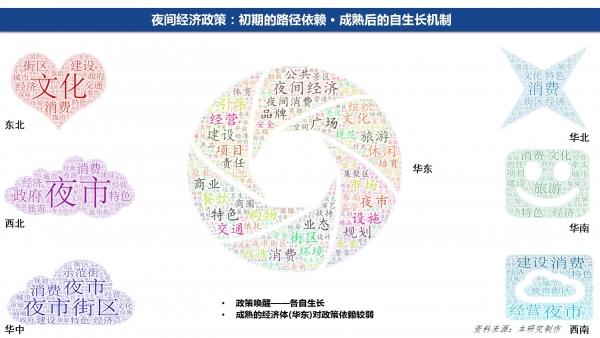 赵一静2020中国夜间经济发展报告_19