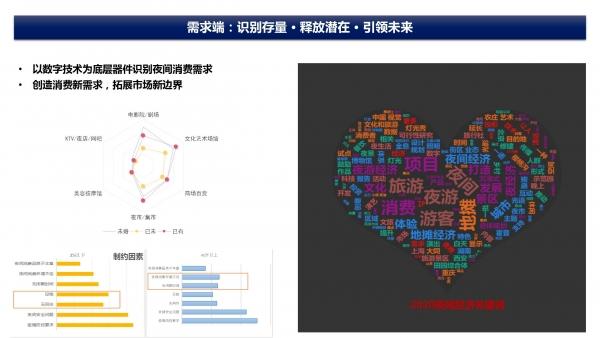 赵一静2020中国夜间经济发展报告_29