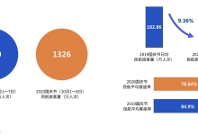 航班管家:2020国庆中秋双节民航数据报告