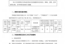华夏航空:获2.97亿补助 相当于上半年归母净利36倍