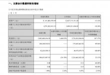 三湘印象:Q3营收28.83亿元 同比降1660.23%