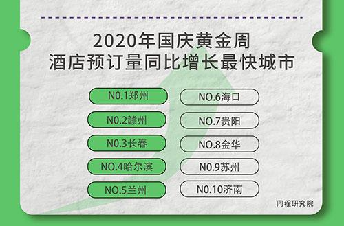 同程艺龙:2020黄金周全国出行及旅游市场盘点