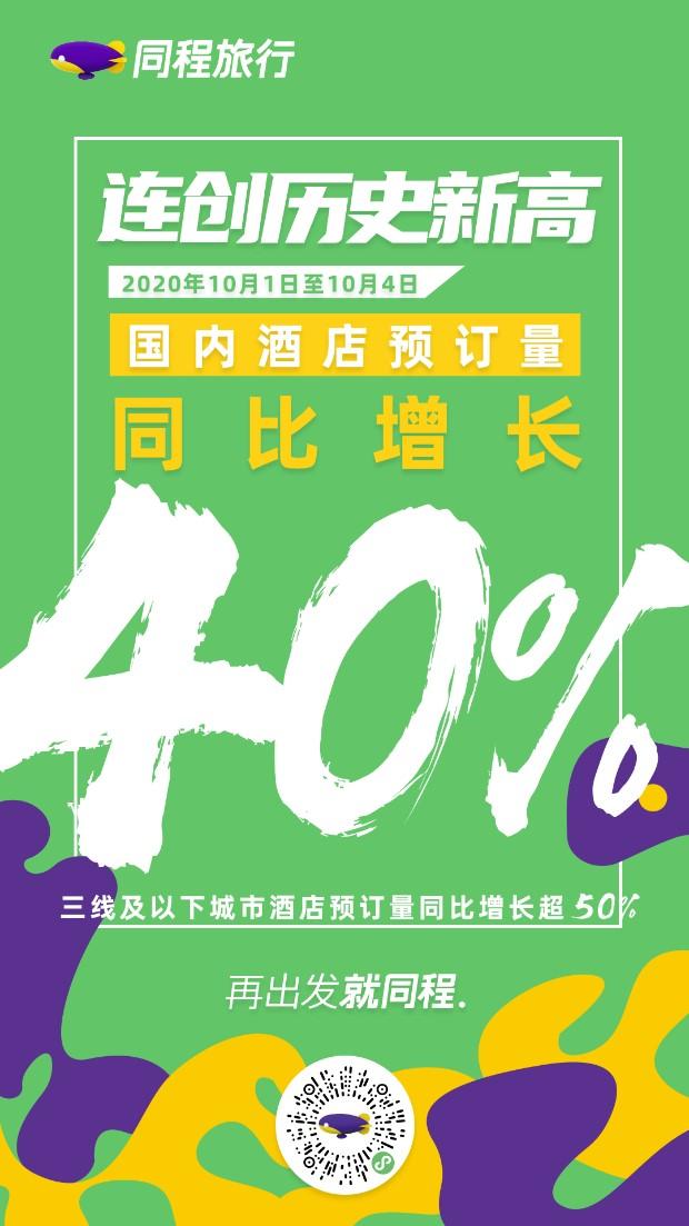 同程艺龙:黄金周酒店预订量同比增长超40%