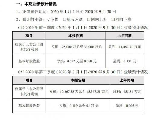 zhongxin201015a