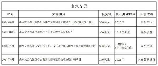 shanshuiwenyuan201102a