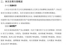 云南城投:30亿元挂牌出售11家标的资产