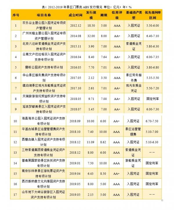 zhengquan201127c
