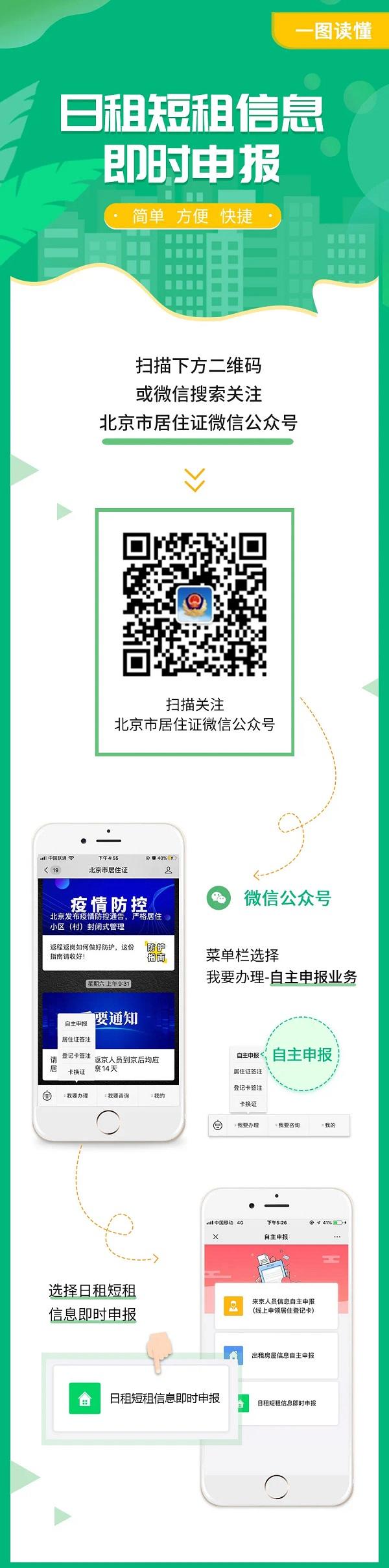 北京市居住证:一图看懂日租短租信息即时申报