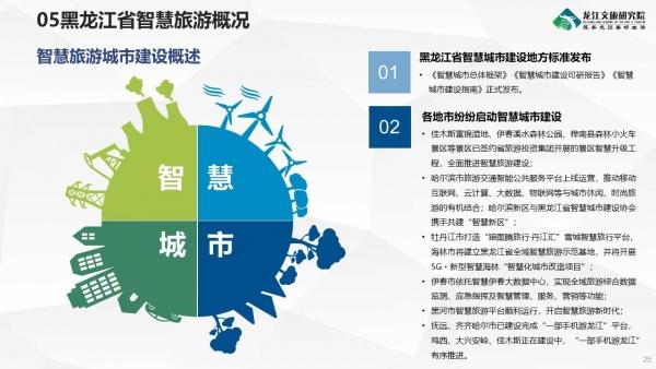 heilongjiang201230z