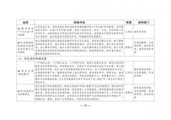 shengtai201202_l