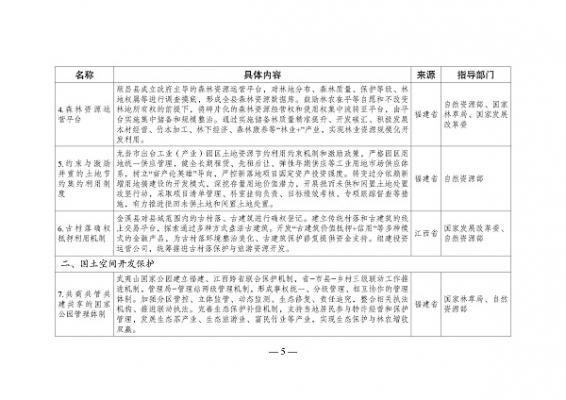shengtai201202b