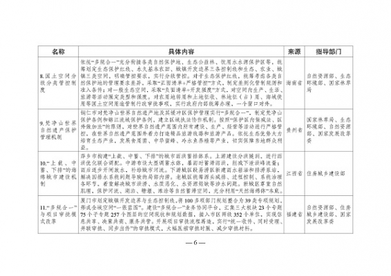 shengtai201202c