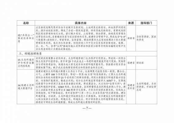 shengtai201202d
