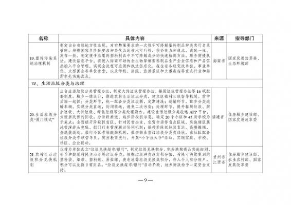 shengtai201202f