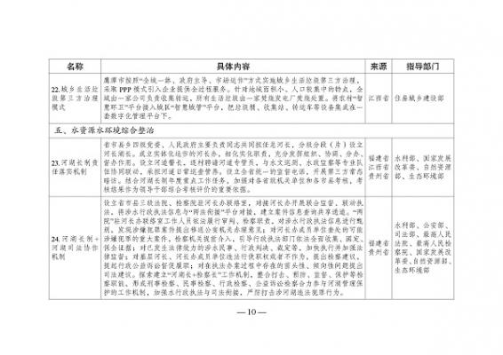shengtai201202g