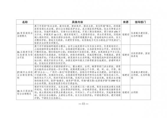 shengtai201202h