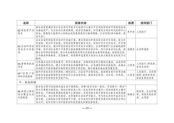 shengtai201202p
