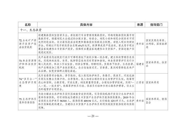 shengtai201202r