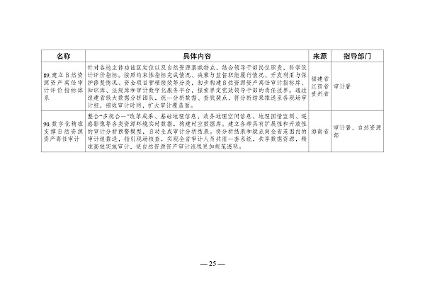 shengtai201202v