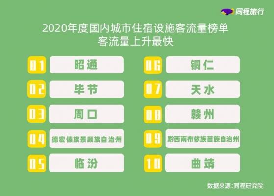 tongcheng201223d