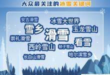 攜程:中國冰雪地圖 1000+個寶藏目的地待打卡