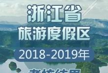 浙江旅游度假区最新考核结果:8家优秀 8家不及格