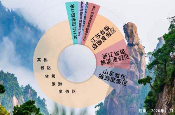 zhejiangdujiaqu201204c