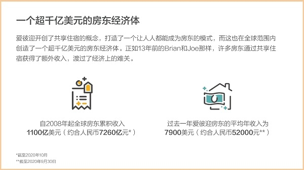 airbnb210118d