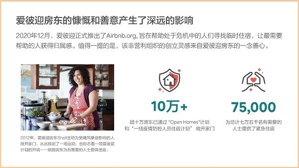 airbnb210118e