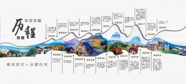 北京华汉旅:不忘初心,与中国文旅一起奔跑