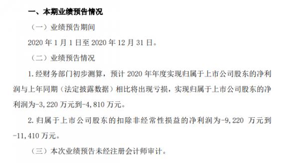 黄山旅游:去年接待进山游客151万 预亏超三千万