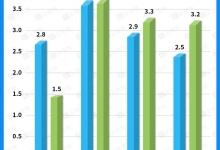 企查查研究院《近十年旅游行业投融资数据报告》