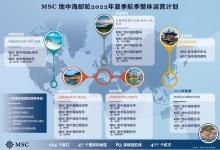 MSC地中海:公布2022年夏季航季整体运营计划