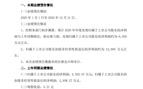 曲江文旅:预计2020年净亏损约6000万元