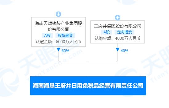 wangfujing210122b