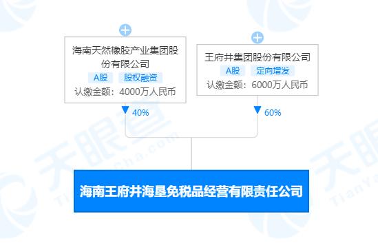 wangfujing210122c