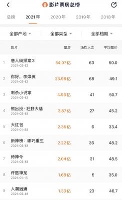 chunjie210218a